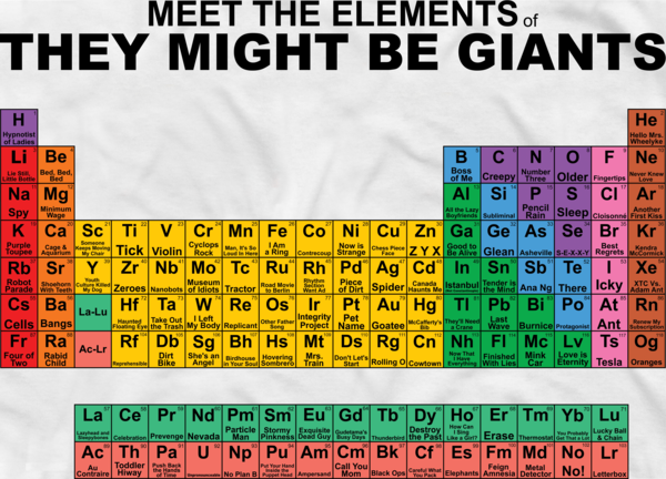 Meet the Elements of TMBG Fitted T-Shirt on White