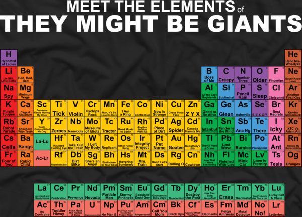 Meet the Elements of TMBG Fitted T-Shirt on Black